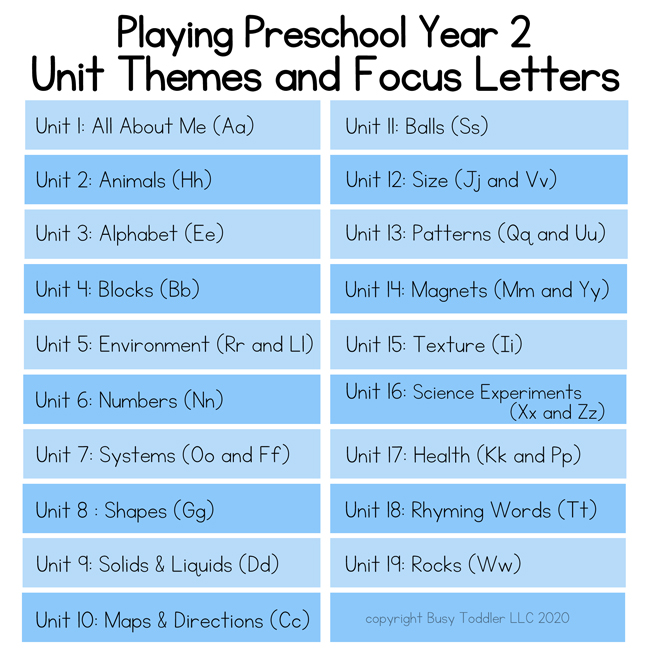 Unit list for Playing Preschool